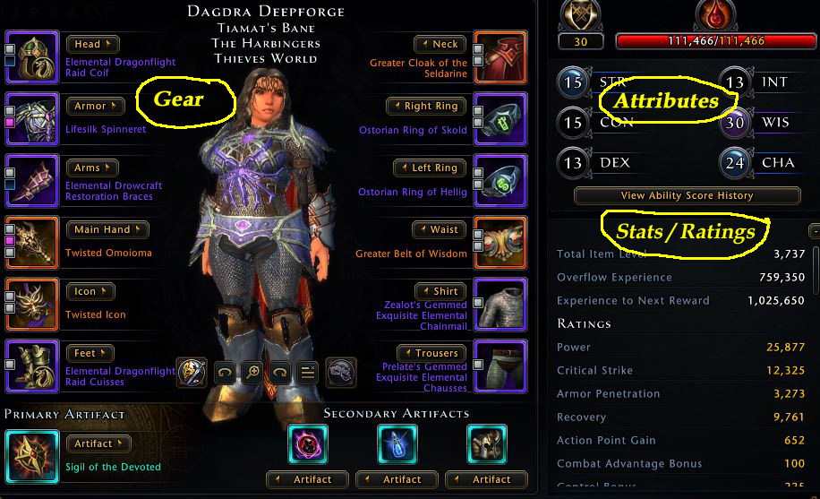 Guide to Getting Great Gear - harbingers online